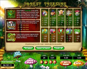 forest treasure info